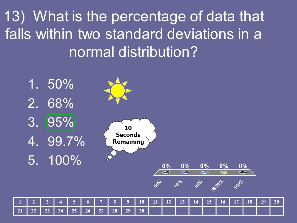 13) What is the percentage of data that falls within two standard deviations in a normal distribution.