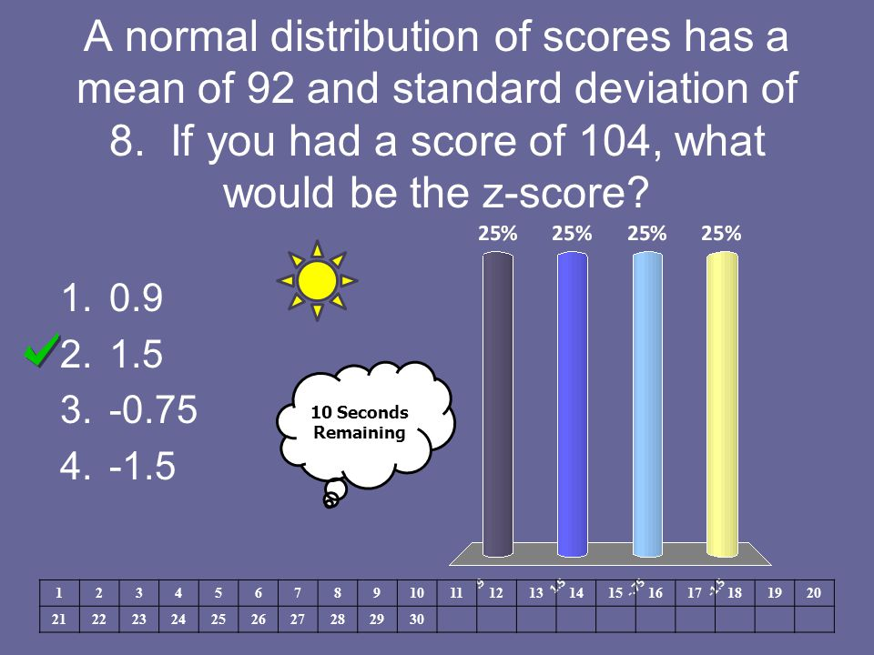 A normal distribution of scores has a mean of 92 and standard deviation of 8.