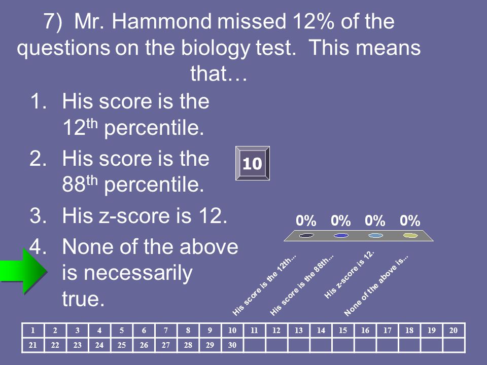7) Mr. Hammond missed 12% of the questions on the biology test.