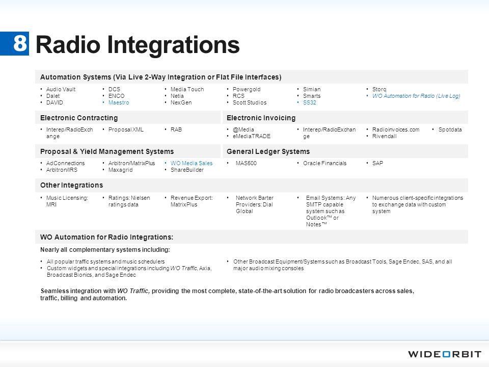 Radio Integrations 8 Automation Systems (Via Live 2-Way Integration or Flat File Interfaces) Audio Vault Dalet DAVID DCS ENCO Maestro Media Touch Neti