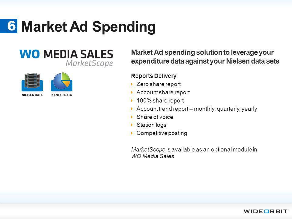 Market Ad Spending 6 Reports Delivery Zero share report Account share report 100% share report Account trend report – monthly, quarterly, yearly Share