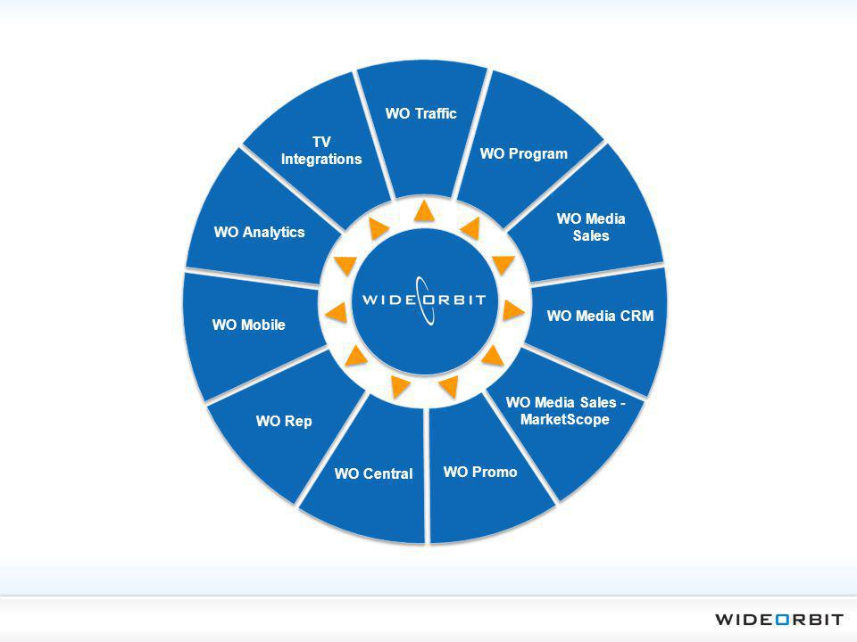 WO Traffic WO Program WO Media CRM WO Media Sales WO Promo WO Central WO Rep WO Analytics TV Integrations WO Media Sales - MarketScope WO Mobile