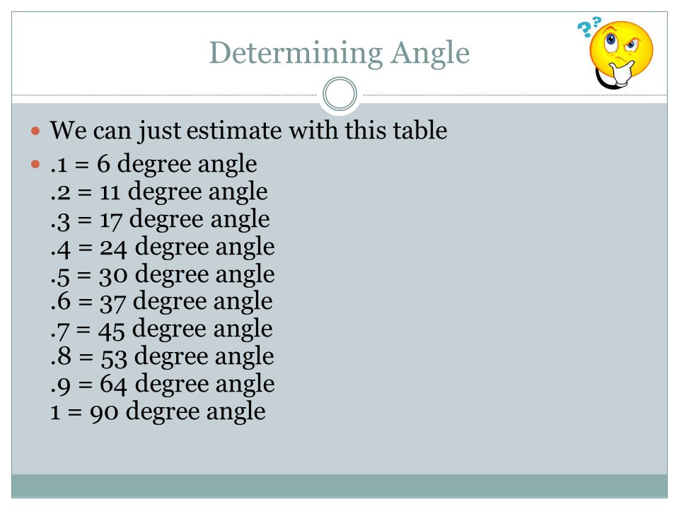 Determining Angle We can just estimate with this table.1 = 6 degree angle.2 = 11 degree angle.3 = 17 degree angle.4 = 24 degree angle.5 = 30 degree angle.6 = 37 degree angle.7 = 45 degree angle.8 = 53 degree angle.9 = 64 degree angle 1 = 90 degree angle