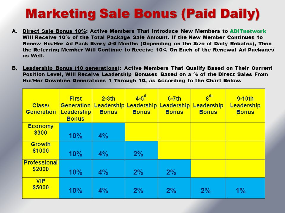 ADITnetwork A.Direct Sale Bonus 10%: Active Members That Introduce New Members to ADITnetwork Will Receive 10% of the Total Package Sale Amount. If th