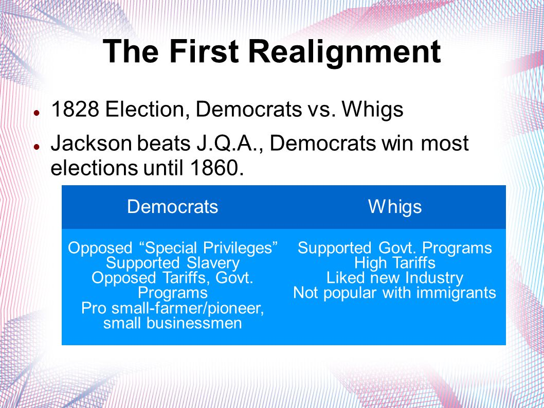 The First Realignment 1828 Election, Democrats vs.