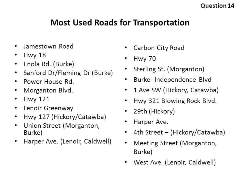 Most Used Roads for Transportation Jamestown Road Hwy 18 Enola Rd.