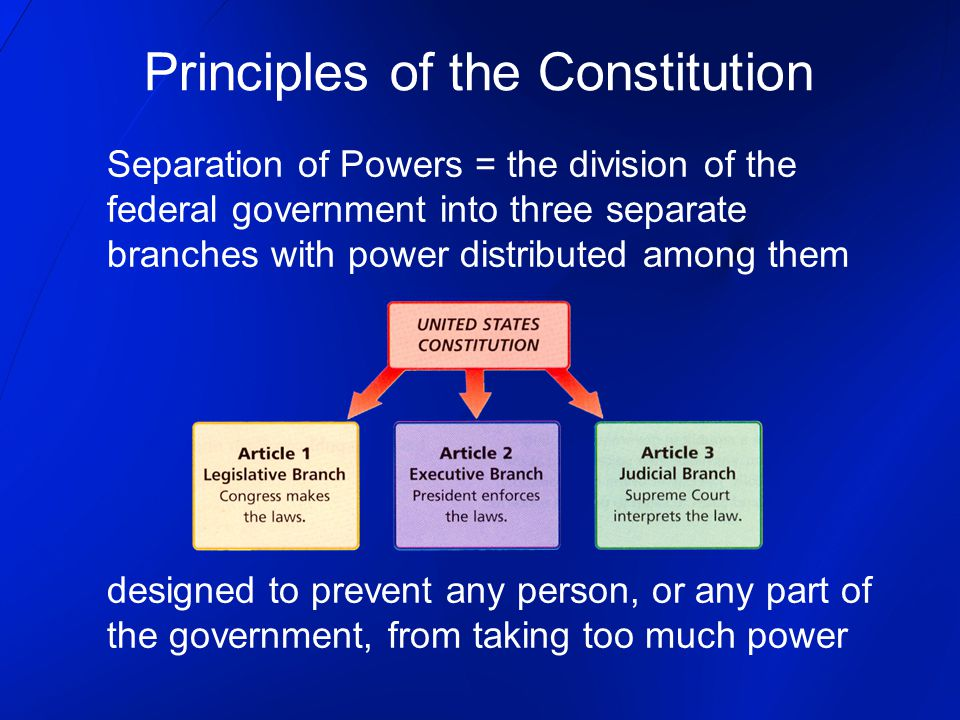 Separation of Powers = the division of the federal government into three separate branches with power distributed among them designed to prevent any person, or any part of the government, from taking too much power