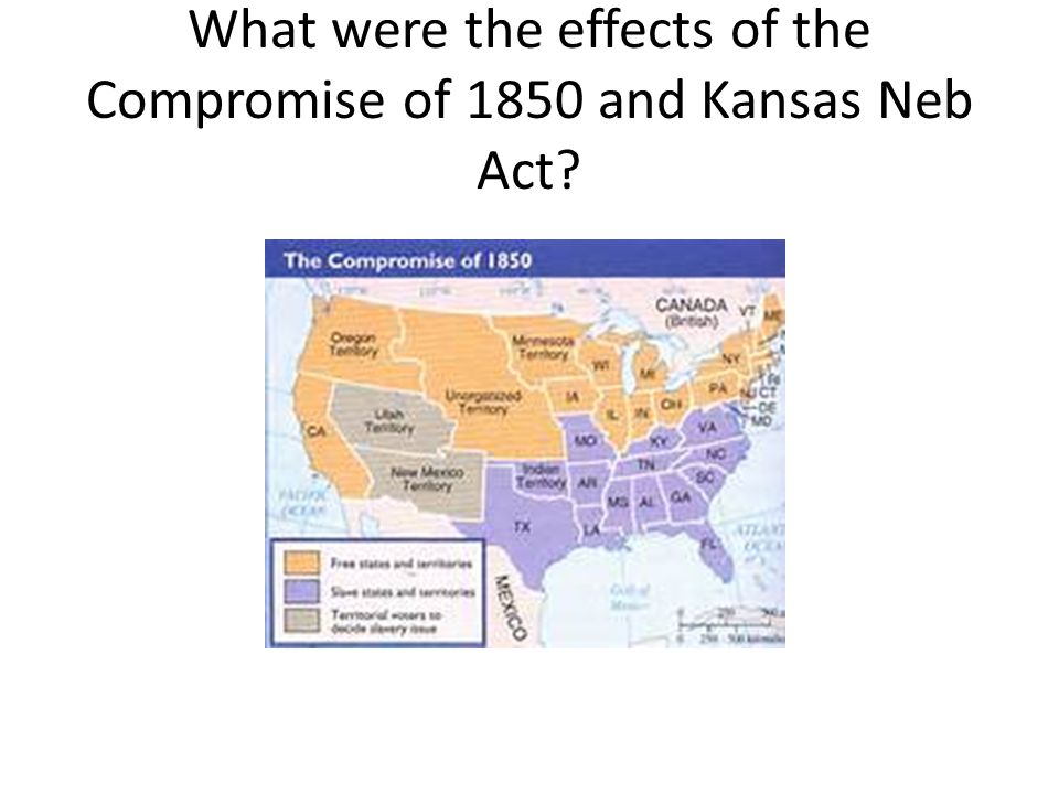 What were the effects of the Compromise of 1850 and Kansas Neb Act