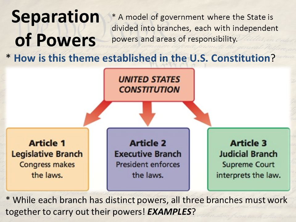 Separation of Powers * A model of government where the State is divided into branches, each with independent powers and areas of responsibility. * How