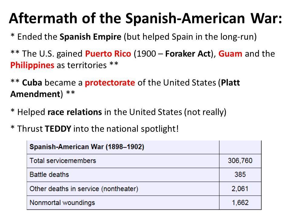 Aftermath of the Spanish-American War: * Ended the Spanish Empire (but helped Spain in the long-run) ** The U.S.