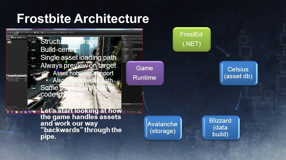 Frostbite Architecture –Structured Storage –Build-centric –Single asset loading path –Always preview on target Asset hotswap support Also, direct twea