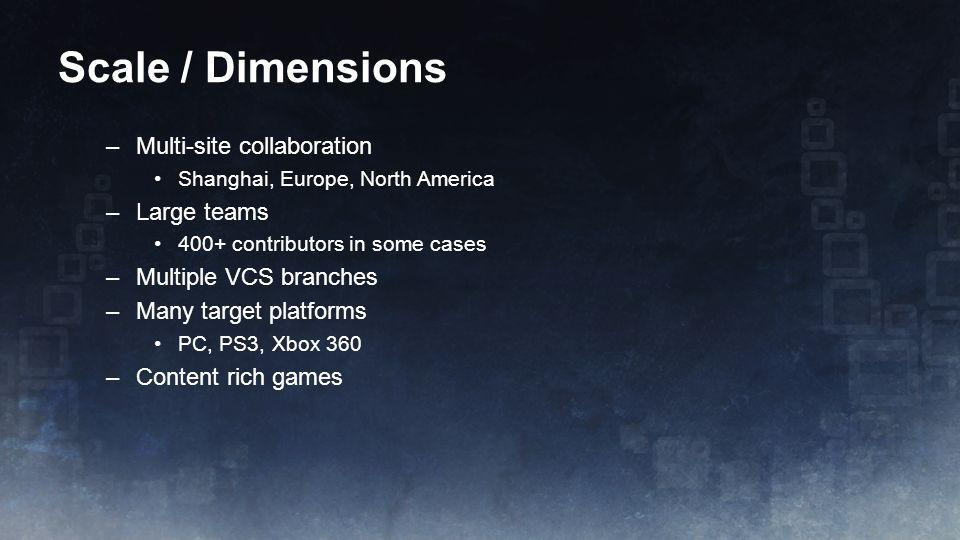 Scale / Dimensions –Multi-site collaboration Shanghai, Europe, North America –Large teams 400+ contributors in some cases –Multiple VCS branches –Many