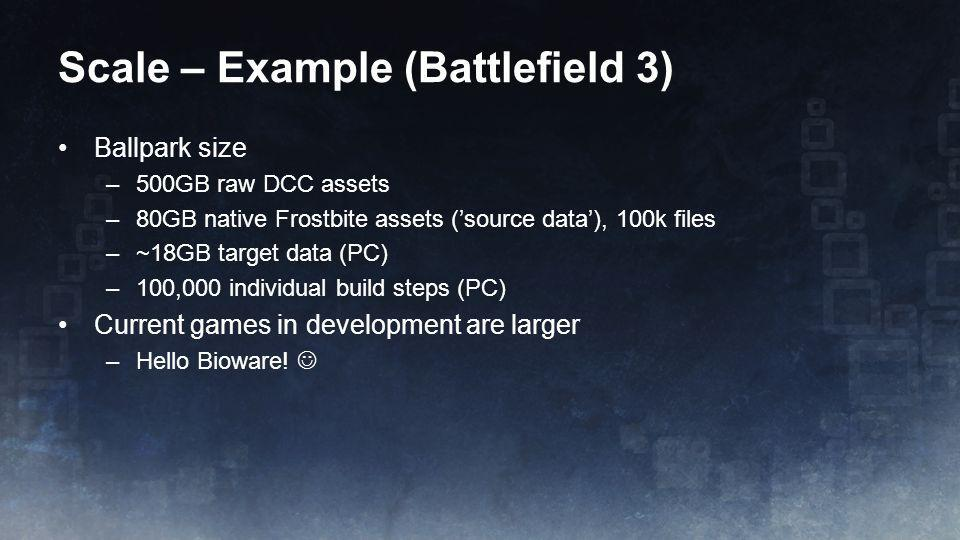 Scale – Example (Battlefield 3) Ballpark size –500GB raw DCC assets –80GB native Frostbite assets ('source data'), 100k files –~18GB target data (PC)