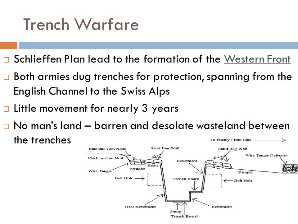 Trench Warfare  Schlieffen Plan lead to the formation of the Western Front  Both armies dug trenches for protection, spanning from the English Channel to the Swiss Alps  Little movement for nearly 3 years  No man's land – barren and desolate wasteland between the trenches