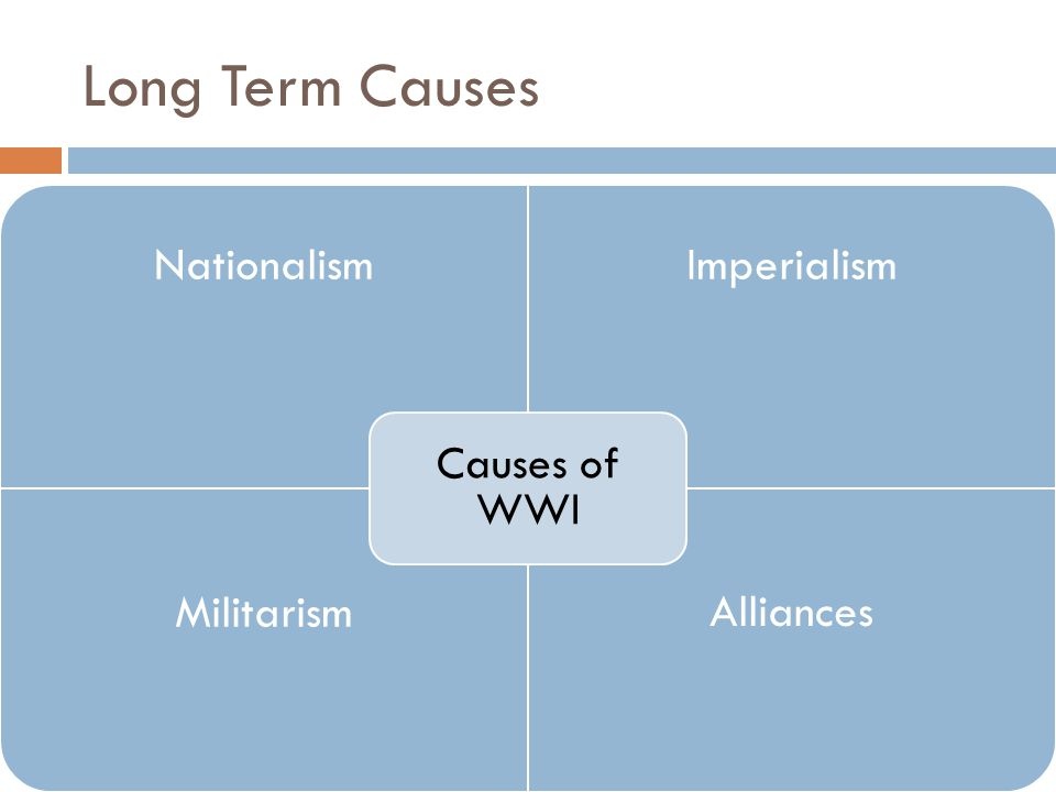 Long Term Causes NationalismImperialism Militarism Alliances Causes of WWI