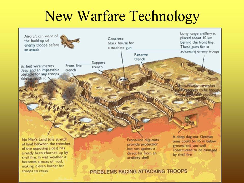 New Warfare Technology