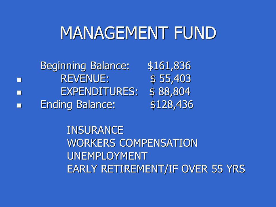 MANAGEMENT FUND Beginning Balance: $161,836 Beginning Balance: $161,836 REVENUE: $ 55,403 REVENUE: $ 55,403 EXPENDITURES: $ 88,804 EXPENDITURES: $ 88,804 Ending Balance: $128,436 Ending Balance: $128,436 INSURANCE INSURANCE WORKERS COMPENSATION WORKERS COMPENSATION UNEMPLOYMENT UNEMPLOYMENT EARLY RETIREMENT/IF OVER 55 YRS EARLY RETIREMENT/IF OVER 55 YRS