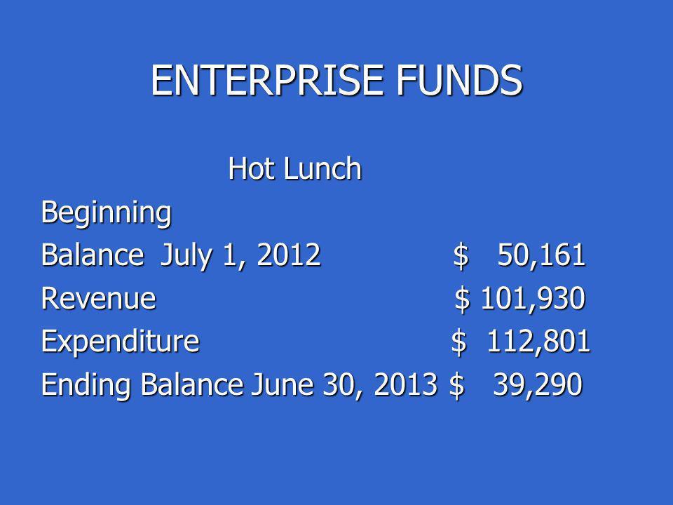 ENTERPRISE FUNDS Hot Lunch Hot LunchBeginning Balance July 1, 2012 $ 50,161 Revenue $ 101,930 Expenditure $ 112,801 Ending Balance June 30, 2013 $ 39,290