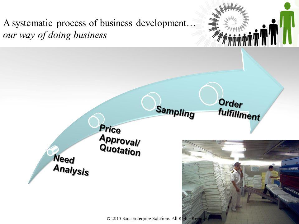 © 2013 Sana Enterprise Solutions.