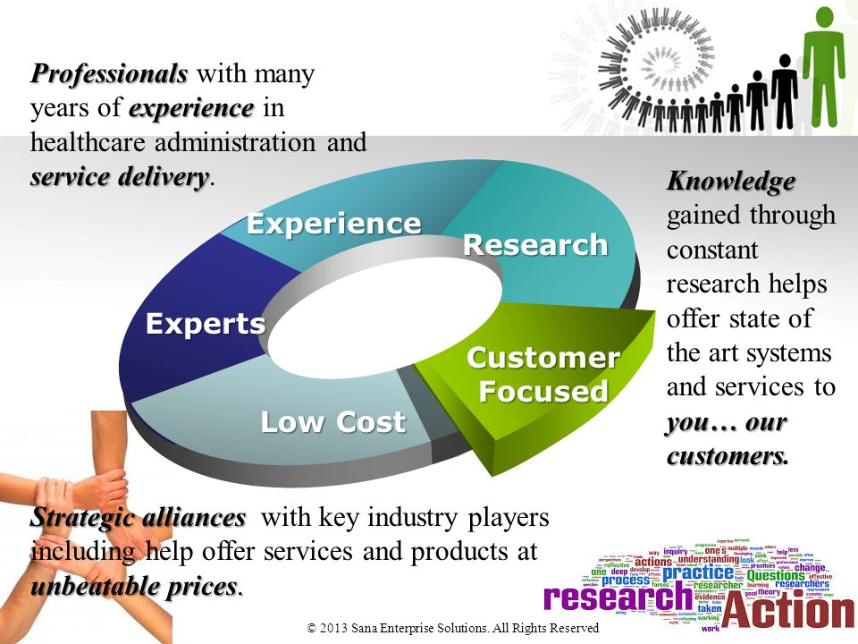 Experts Research Experience CustomerFocused Low Cost Professionals experience service delivery Professionals with many years of experience in healthca