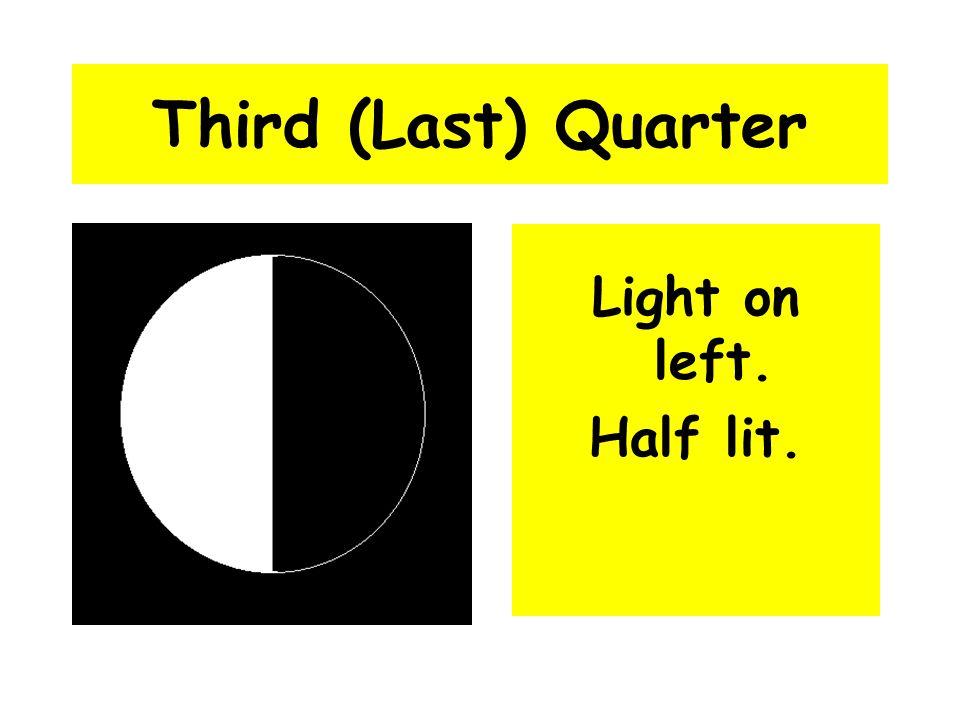 Third (Last) Quarter Light on left. Half lit.