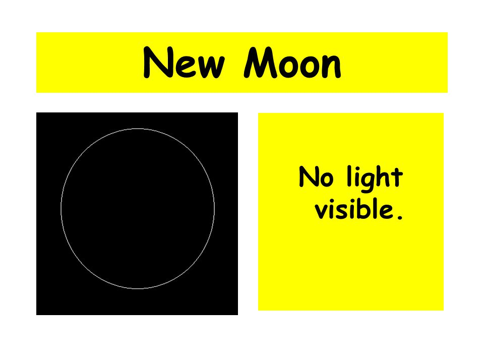 New Moon No light visible.