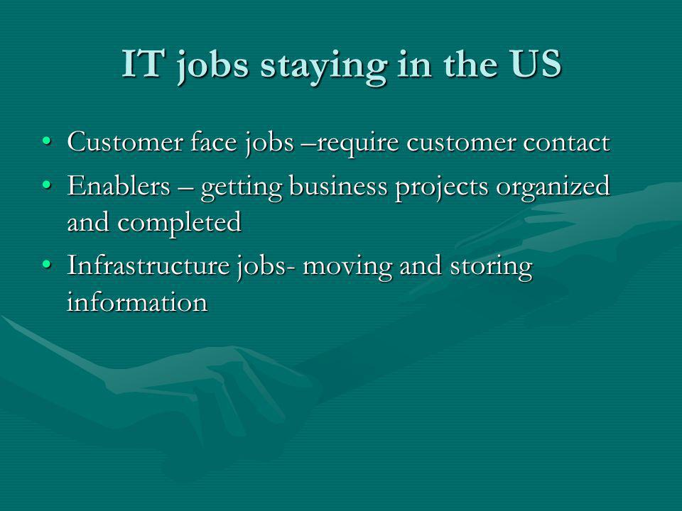IT jobs staying in the US Customer face jobs –require customer contactCustomer face jobs –require customer contact Enablers – getting business projects organized and completedEnablers – getting business projects organized and completed Infrastructure jobs- moving and storing informationInfrastructure jobs- moving and storing information