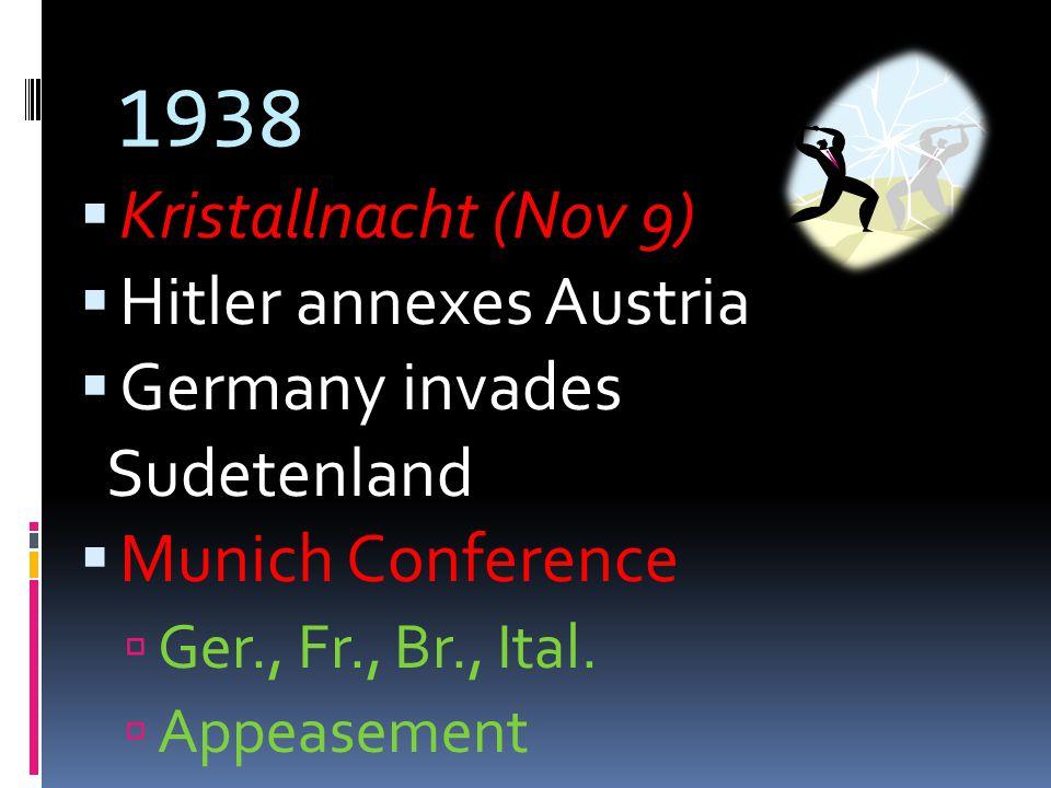  Kristallnacht (Nov 9)  Hitler annexes Austria  Germany invades Sudetenland  Munich Conference  Ger., Fr., Br., Ital.