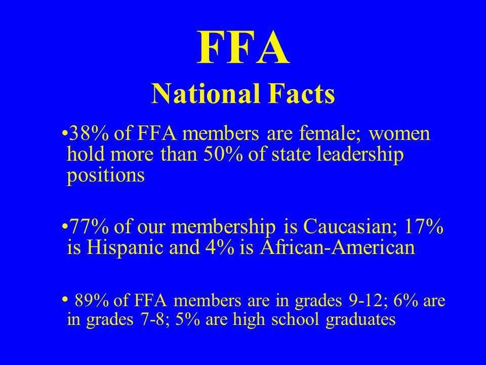 495,046 members, aged 12-21 7,242 chapters More than 11,000 teachers