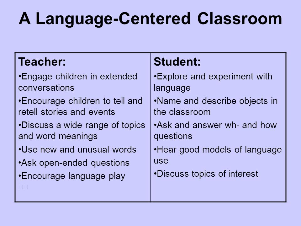A Language-Centered Classroom Teacher: Engage children in extended conversations Encourage children to tell and retell stories and events Discuss a wide range of topics and word meanings Use new and unusual words Ask open-ended questions Encourage language play Student: Explore and experiment with language Name and describe objects in the classroom Ask and answer wh- and how questions Hear good models of language use Discuss topics of interest