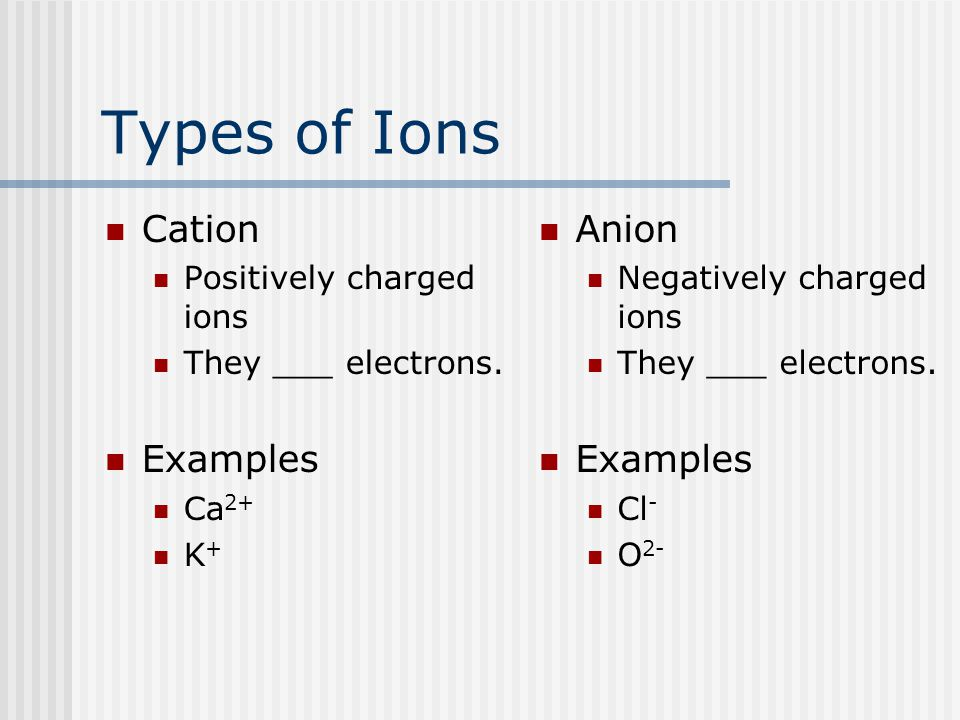 Types of Ions Cation Positively charged ions They ___ electrons. Examples Ca 2+ K + Anion Negatively charged ions They ___ electrons. Examples Cl - O