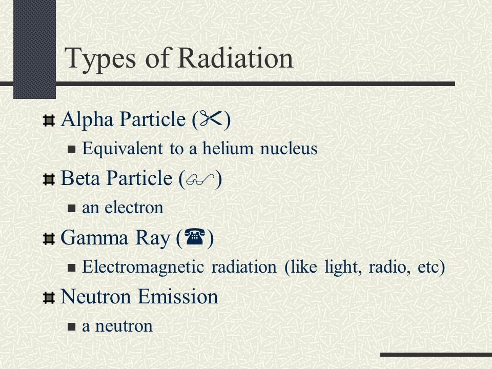 Types of Radiation Alpha Particle (  ) Equivalent to a helium nucleus Beta Particle (  ) an electron Gamma Ray (  ) Electromagnetic radiation (like