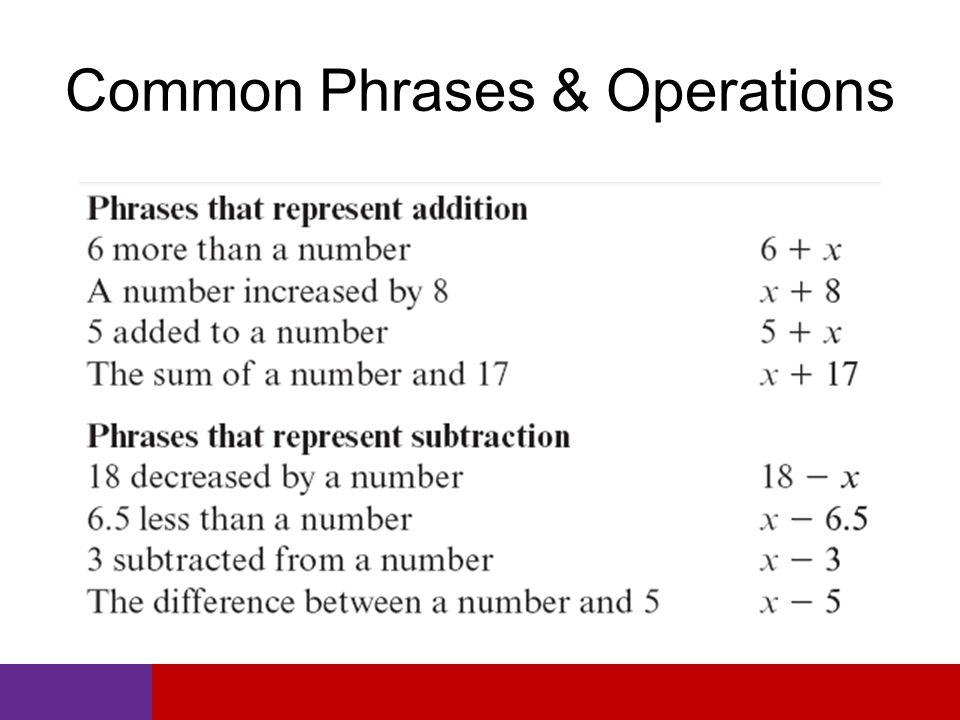 Common Phrases & Operations