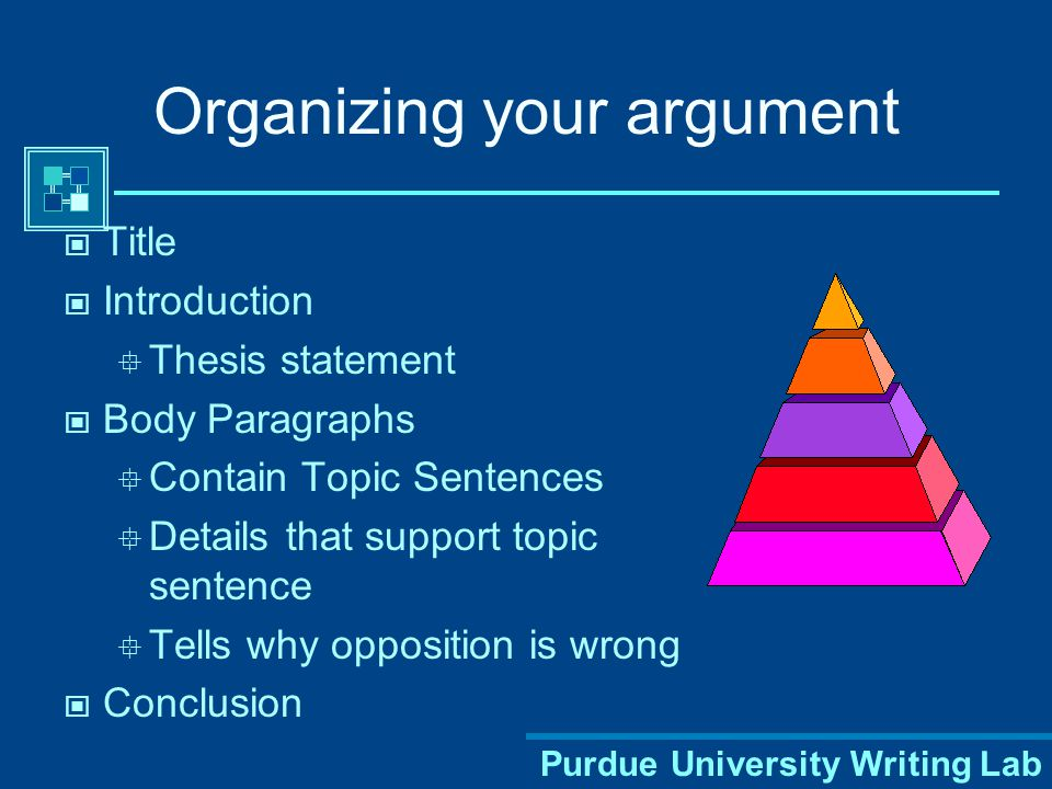 Purdue University Writing Lab Incorporating research into the body paragraphs Researched material can help you prove why your opinion is right.
