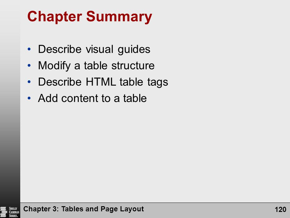 Chapter 3: Tables and Page Layout 120 Chapter Summary Describe visual guides Modify a table structure Describe HTML table tags Add content to a table
