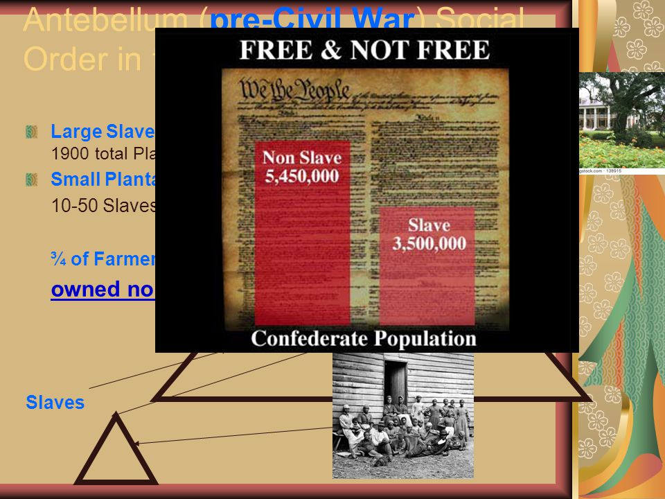 Antebellum (pre-Civil War) Social Order in the South Large Slave Owning Plantations 50-100 Slaves. 1750- 1900 total Plantation Owning Families Small P