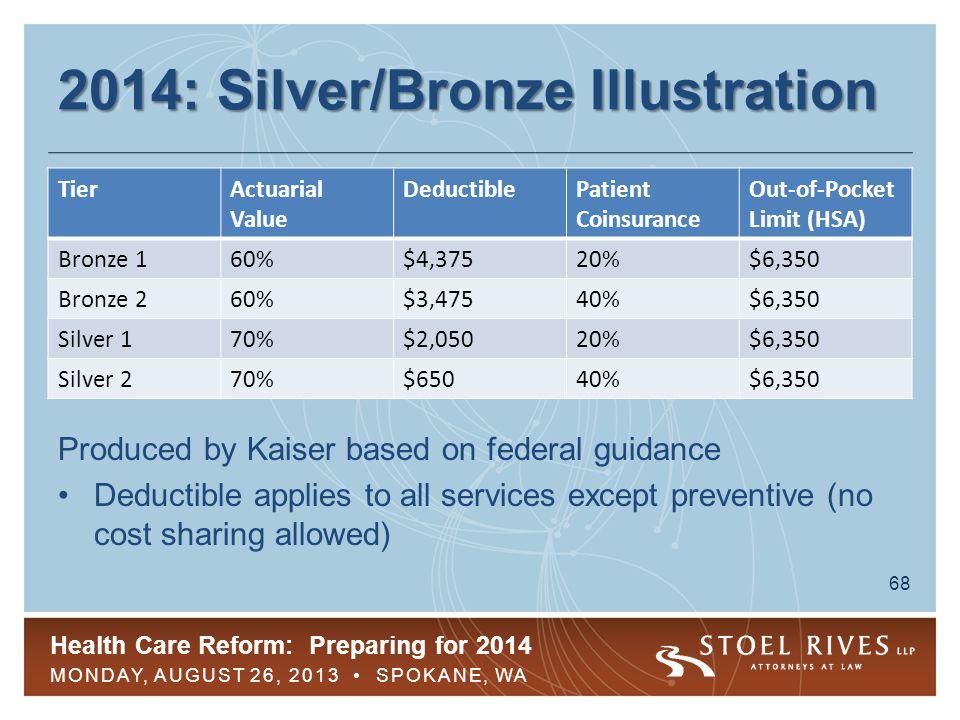 Health Care Reform: Preparing for 2014 MONDAY, AUGUST 26, 2013 SPOKANE, WA 68 2014: Silver/Bronze Illustration TierActuarial Value DeductiblePatient C