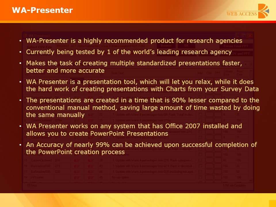 WA-Presenter WA-Presenter is a highly recommended product for research agencies Currently being tested by 1 of the world's leading research agency Mak