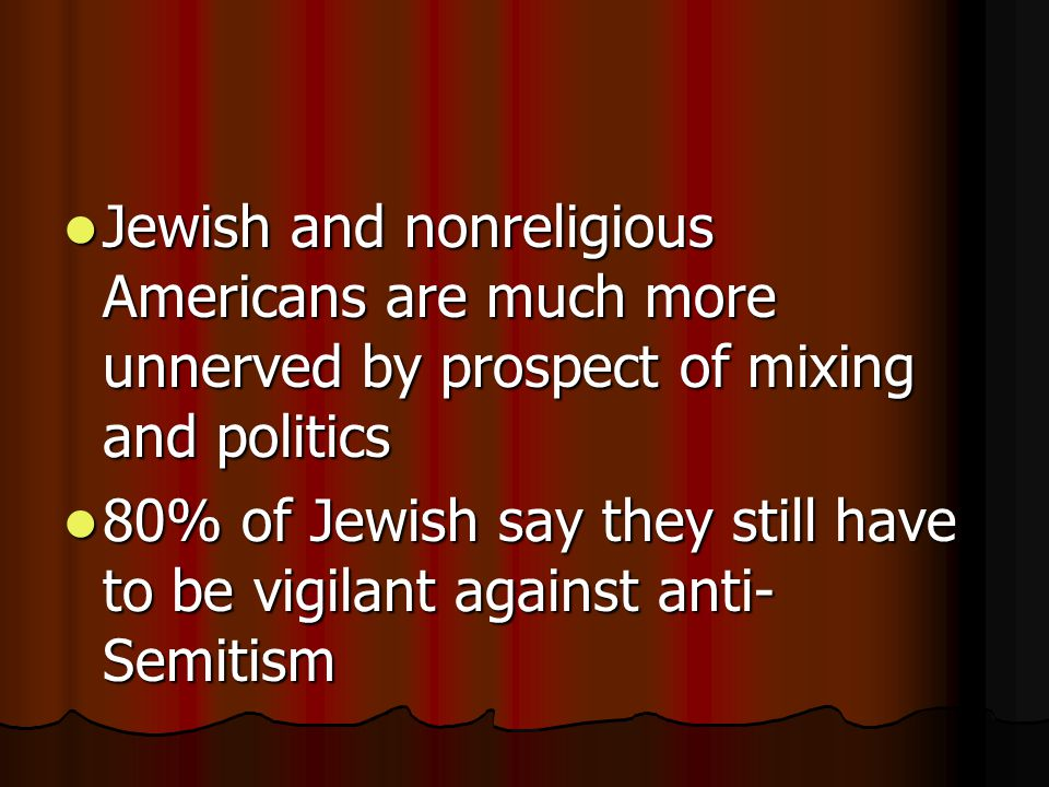Jewish and nonreligious Americans are much more unnerved by prospect of mixing and politics Jewish and nonreligious Americans are much more unnerved by prospect of mixing and politics 80% of Jewish say they still have to be vigilant against anti- Semitism 80% of Jewish say they still have to be vigilant against anti- Semitism
