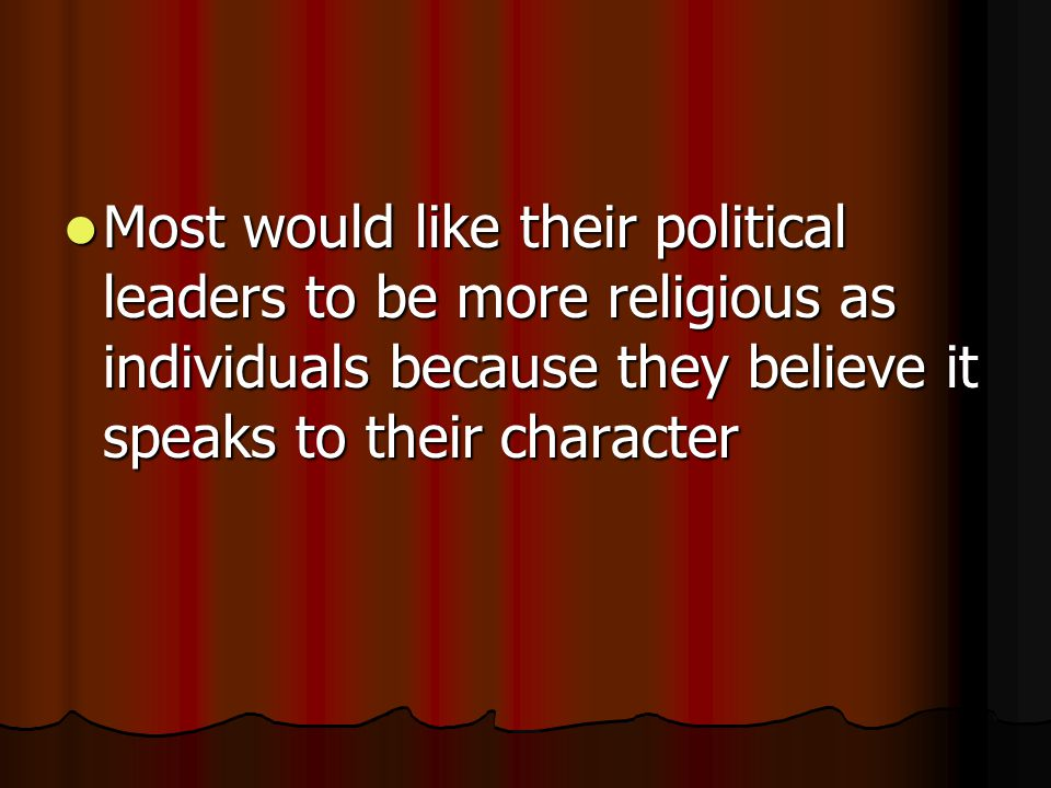 Most do not consider a candidate's religious affiliation when voting Most do not consider a candidate's religious affiliation when voting 58% say it would be wrong to do so 58% say it would be wrong to do so Most are suspicious of politicians who wear their religion on their sleeve Most are suspicious of politicians who wear their religion on their sleeve