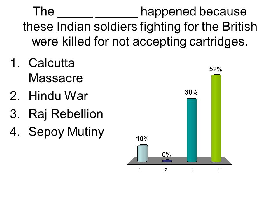The _____ ______ happened because these Indian soldiers fighting for the British were killed for not accepting cartridges. 1.Calcutta Massacre 2.Hindu