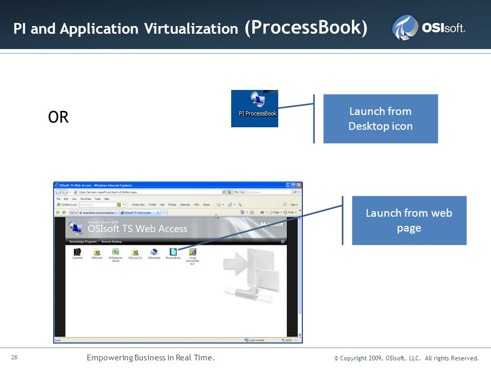 26 Empowering Business in Real Time. © Copyright 2009, OSIsoft, LLC. All rights Reserved. PI and Application Virtualization (ProcessBook) OR Launch fr