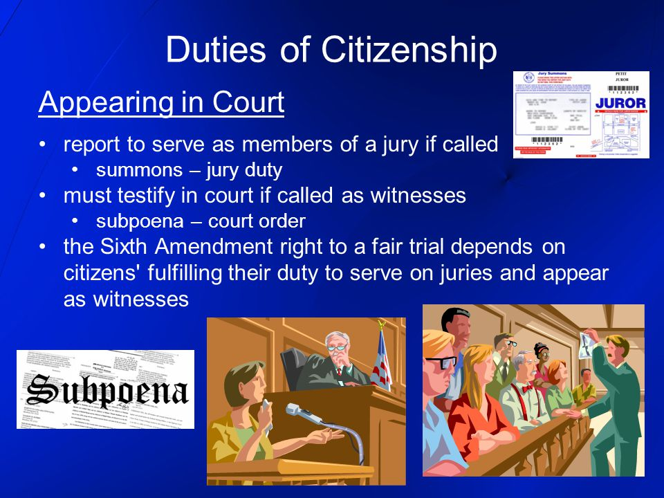 Responsibilities of Citizenship Responsibilities are things citizens are supposed to do as good citizens responsibilities are the shoulds of citizenship no penalties or punishments for failing to perform responsibilities - only societal consequences important to the success of the country and the well-being of the people Certain actions are the responsibility of all citizens: 1.Voting 2.Being Informed 3.Taking Part in Government 4.Helping Your Community 5.Respecting and Protecting Others Rights