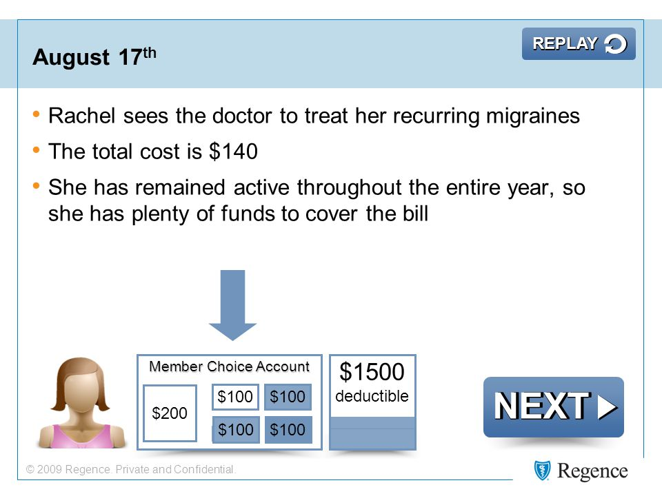 $200 $100 August 17 th Rachel sees the doctor to treat her recurring migraines The total cost is $140 She has remained active throughout the entire year, so she has plenty of funds to cover the bill $1500 deductible Member Choice Account $100 NEXT REPLAY