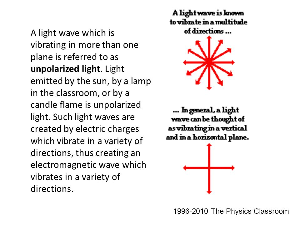 A light wave which is vibrating in more than one plane is referred to as unpolarized light.