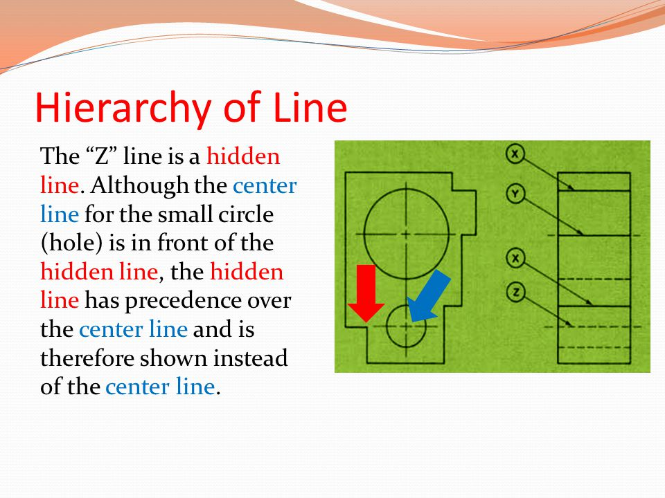 "Hierarchy of Line The ""Z"" line is a hidden line. Although the center line for the small circle (hole) is in front of the hidden line, the hidden line"