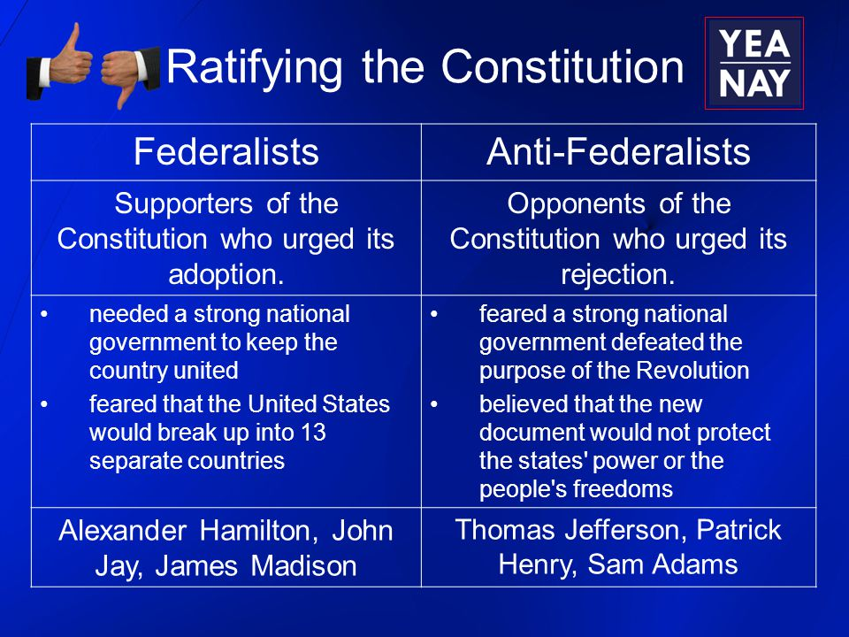 Ratifying the Constitution FederalistsAnti-Federalists Supporters of the Constitution who urged its adoption.