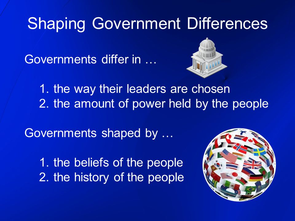 Types of Governments Nondemocratic Governments the citizens do not have the power to rule Democratic Governments the citizens have the power to rule