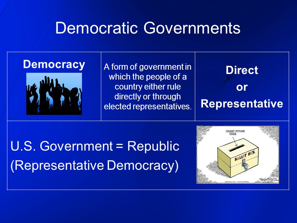 Democracy A form of government in which the people of a country either rule directly or through elected representatives.