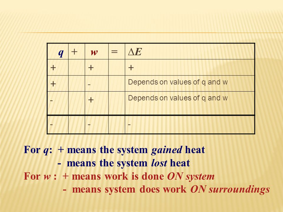 q+ w=∆E∆E +++ +- Depends on values of q and w -+ --- For q: + means the system gained heat - means the system lost heat For w : + means work is done O